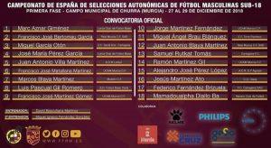 Convocatoria Seleccion Murciana - Fase previa Camponato de España
