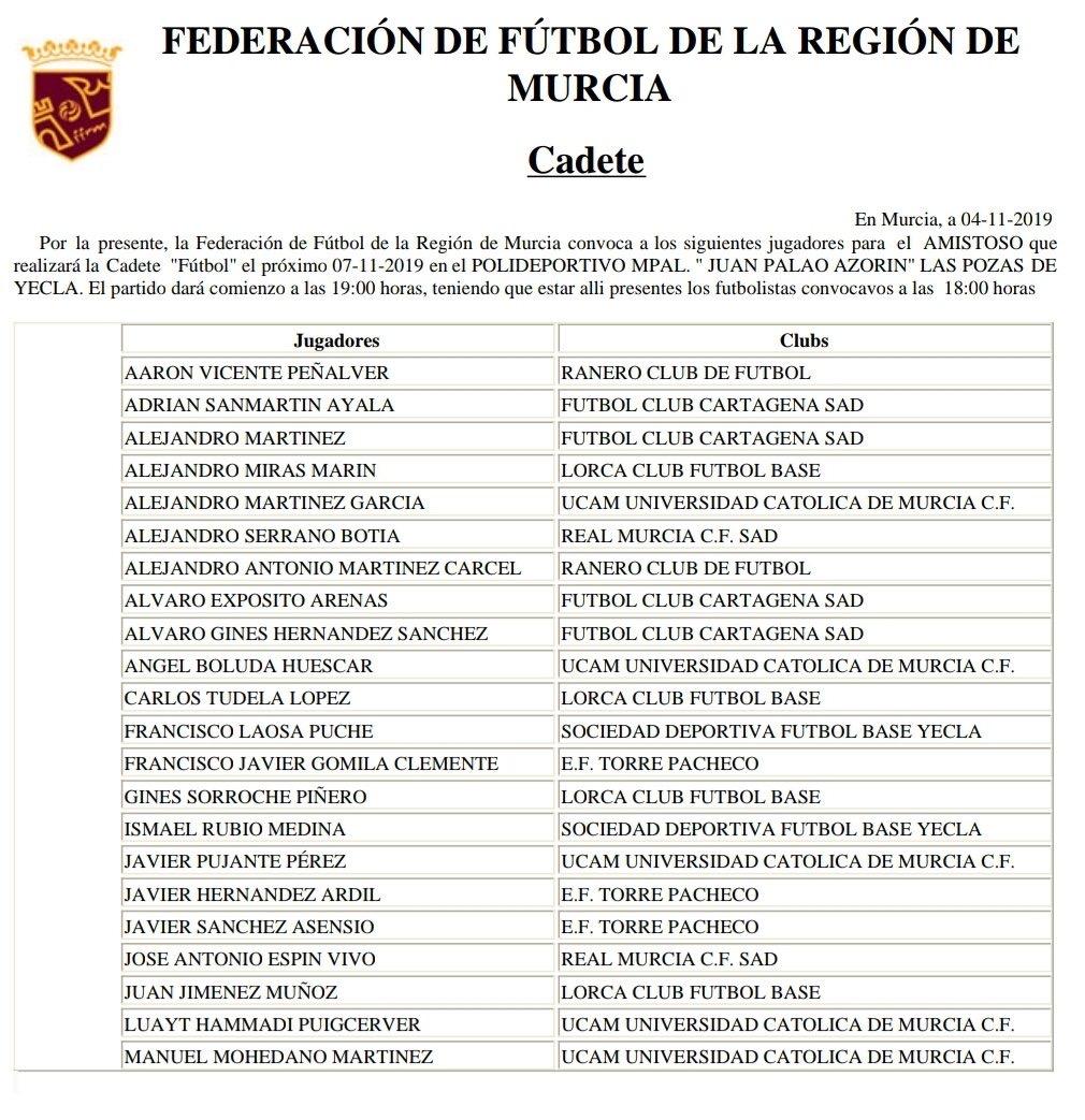 Seleccion Murciana Cadete