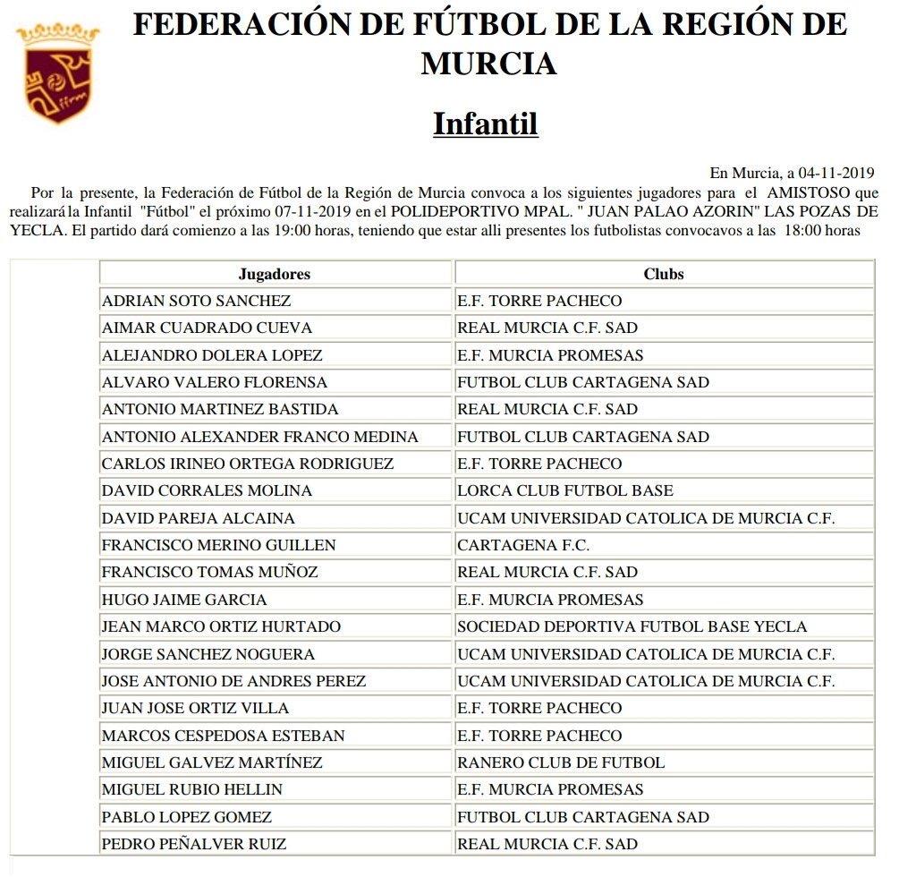 Seleccion Murciana Infantil